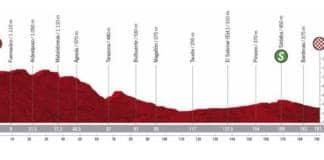Profil de la 4e étape de la Vuelta 2020