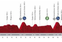 Profil de la 7e étape de la Vuelta 2020