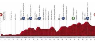 Vuelta 2020 profil étape 15
