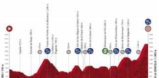 Vuelta 2020 profil étape 17