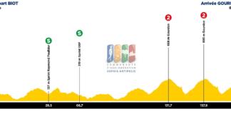 Le Tour des Alpes-Maritimes et du Var 2021 commence avec une étape vallonnée
