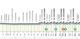 La cinquième étape de Tirreno-Adriatico 2021 peut modifier le général