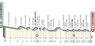 La 6 étape de Tirreno-Adriatico 2021 est destinée aux sprinteurs