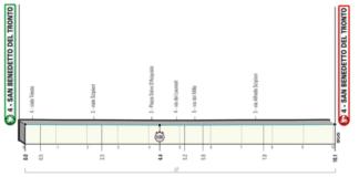 Tirreno-Adriatico 2021 se termine avec son traditionnel chrono