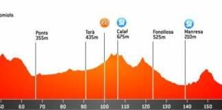 La 5e étape du Tour de Catalogne 2021 n'est pas montagneuse mais vallonnée