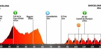 Le Tour de Catalogne se termine comme d'habitude à Barcelone