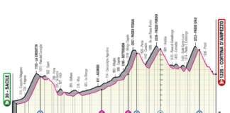Profil de la 16e étape du Giro 2021