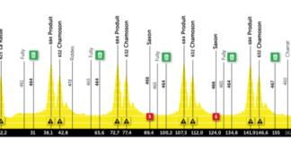 La première étape en ligne du Tour de Romandie 2021 déjà vallonnée