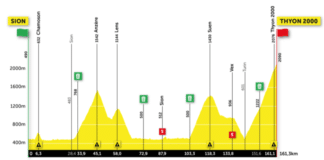 Grande étape de montagne au Tour de Romandie