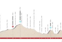 Une étape vallonnée pour débuter le Tour des Alpes