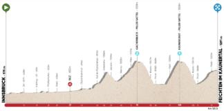 Le Tour des Alpes 2021 prend de la hauteur