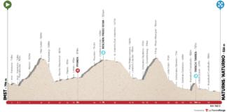 Le Tour des Alpes 2021 se poursuit avec une étape de transition