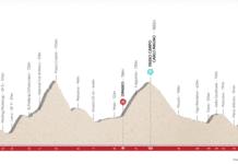Le Tour des Alpes 2021 reprend de la hauteur lors de la 4e étape
