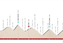 Une dernière étape du Tour des Alpes 2021 décisive