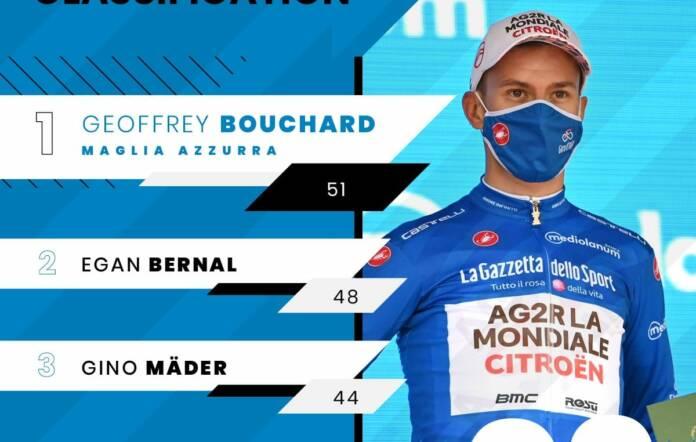 Giro 2021 : Geoffrey Bouchard, maillot du grimpeur, inconsolable après la 8e étape du 104e Tour d'Italieè