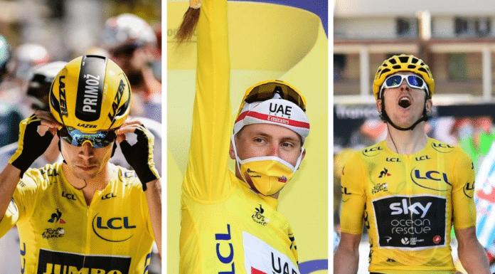 Tour de France 2021 : Tous les participants