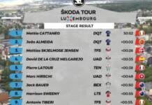 Classement de la 4e étape du Tour de Luxembourg 2021