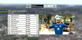 Championnats du Monde 2021 de cyclisme sur route : Le classement complet chez les Espoirs (U23)