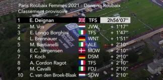 Classement complet Paris-Roubaix Femmes 2021