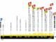 Présentation de la 4e étape du Tour de France Femmes 2022