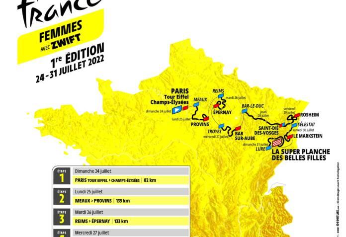 Tour de France Femmes 2022 : Le parcours de la 1e édition